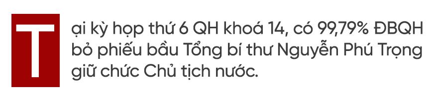 Tổng bí thư,Nguyễn Phú Trọng,Chủ tịch nước,Tổng bí thư Nguyễn Phú Trọng,Chủ tịch nước Nguyễn Phú Trọng