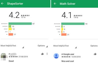 Google gỡ bỏ hàng chục ứng dụng chứa mã độc click quảng cáo