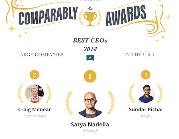 CEO Satya Nadella,CEO Microsoft
