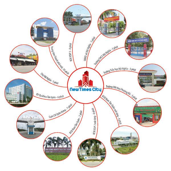 5 ưu điểm của New Times City