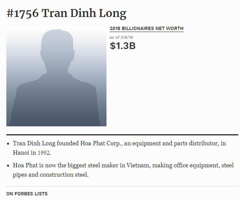 Sụt 9.000 tỷ, quên đi tỷ phú USD: Trần Đình Long đang làm điều không ai sánh bằng