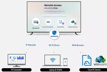 TV Samsung 2019 có thể kết nối với TV, chuột như màn hình máy tính
