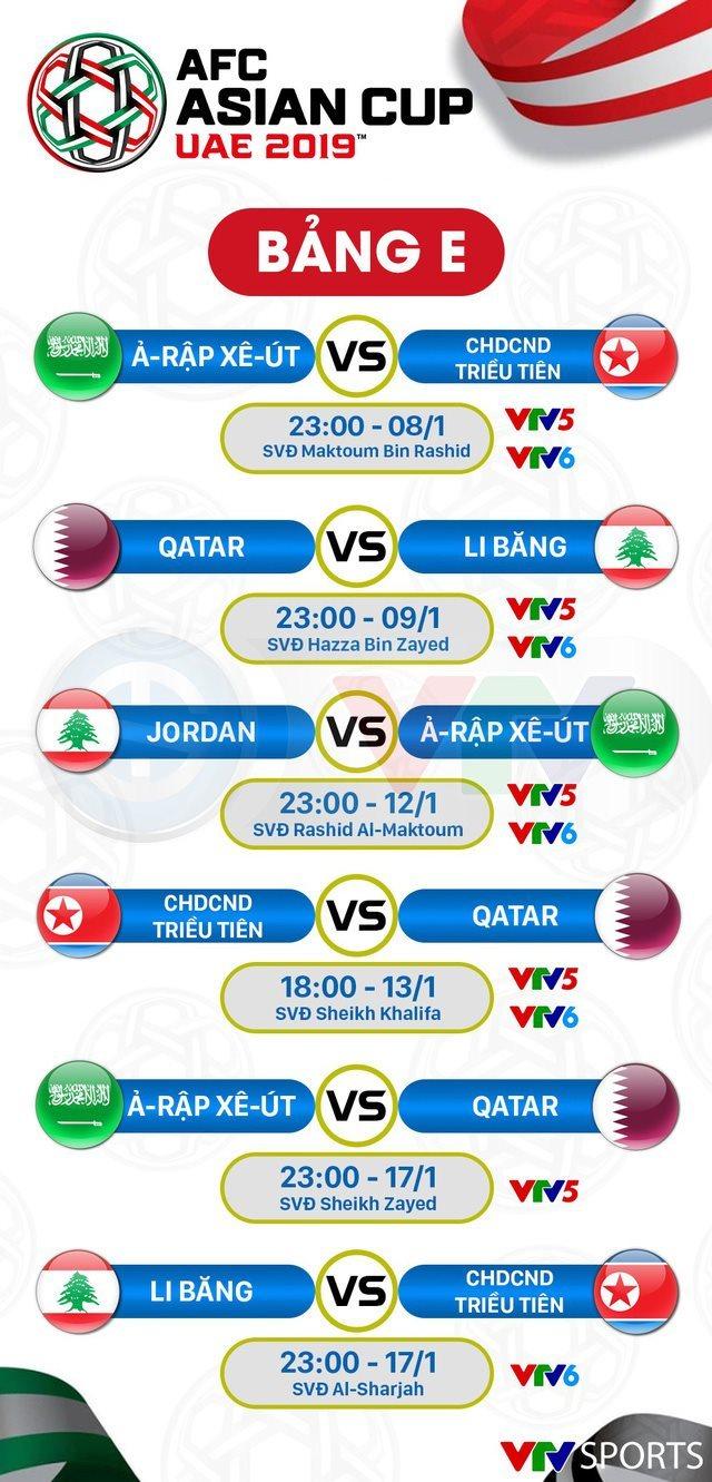 Lịch phát sóng trực tiếp Asian Cup 2019 của VTV