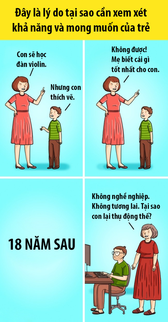 dạy con,làm cha mẹ