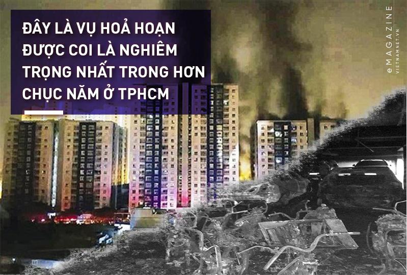 Cháy chung cư,Đặc khu kinh tế,Quy hoạch Thủ Thiêm,Tranh chấp chung cư