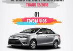 Top 10 mẫu ô tô bán chạy nhất tháng giáp Tết