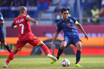 Lịch thi đấu Asian Cup 2019 hôm nay 14/1