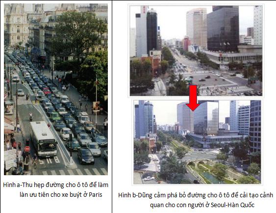 2,4 triệu ô tô ra đường: Cảnh báo 'cái chết của đô thị' Hà Nội
