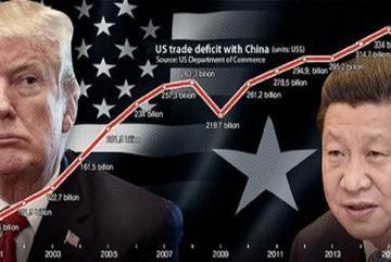 Ngày Trung Quốc vượt Mỹ thành cường quốc số 1 kinh tế