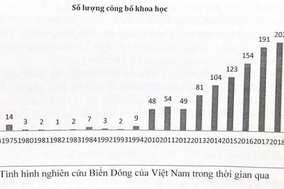 Việt Nam chỉ có 3% bài báo quốc tế về Biển Đông
