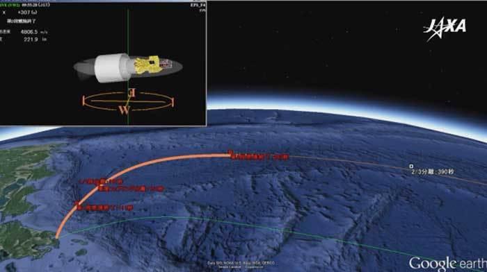 vệ tinh,phóng vệ tinh