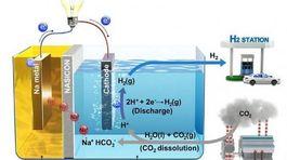 Pin nhiên liệu gốc nước giúp chuyển khí thải carbon thành điện năng