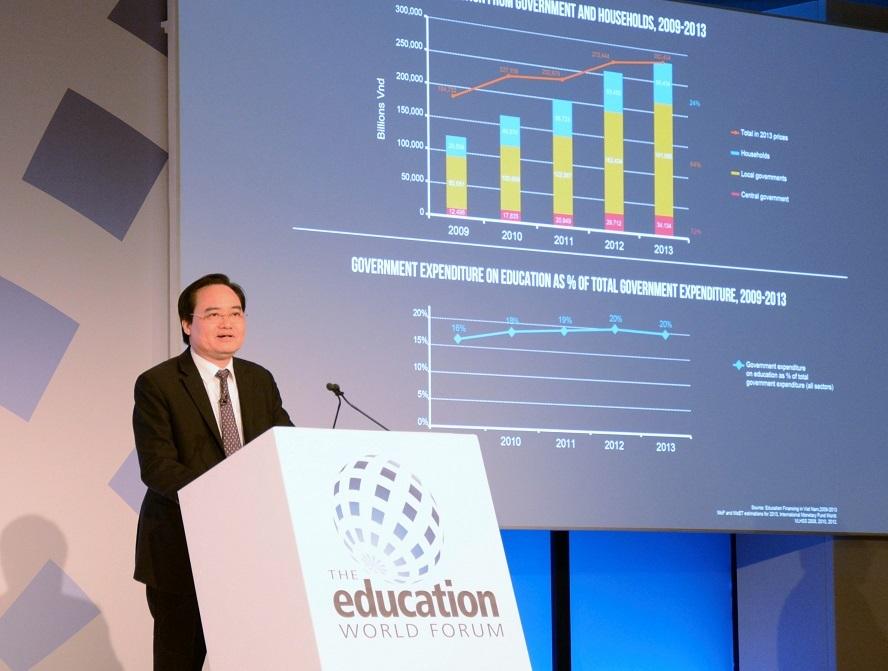 Chi tiêu cho giáo dục của Việt Nam khoảng 5,8% GDP