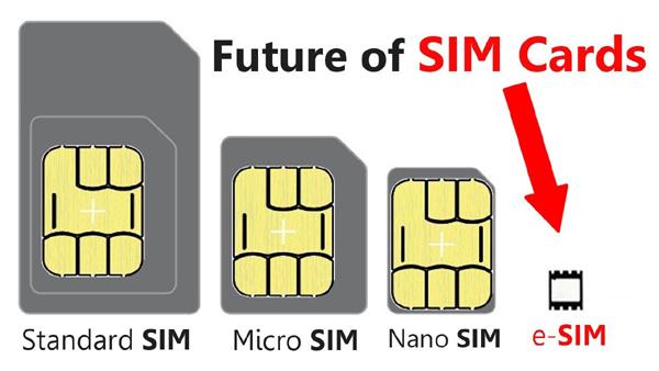 eSIM,SIM,Viettel,iPhone,iPhone Xs,iPhone 2018,Điện thoại iPhone