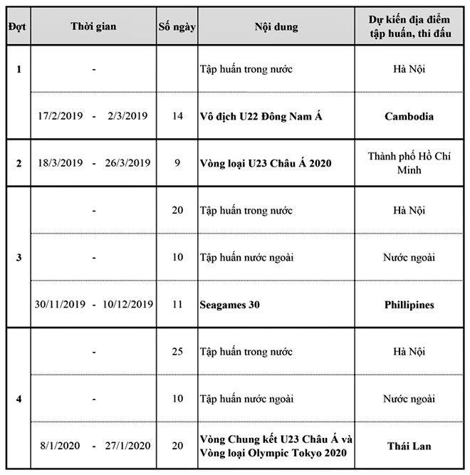 Lịch thi đấu của đội tuyển Việt Nam sau Asian Cup 2019