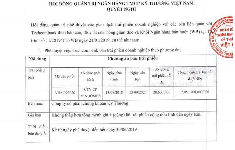Vụ Tết 2.000 tỷ của ông lớn gốc Huế số 1 Việt Nam