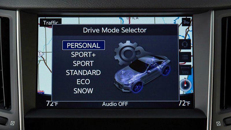 Sáu chế độ lái phổ biến trên ô tô cần biết