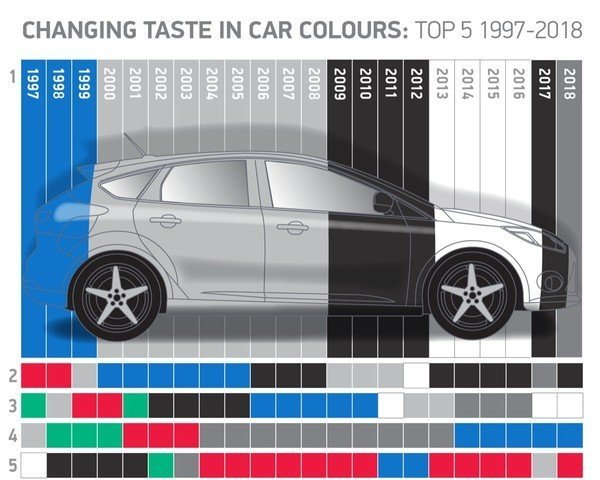 màu sơn ô tô