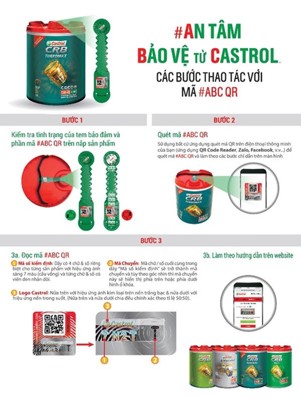 Castrol tiên phong ứng dụng mã xác thực hàng hóa