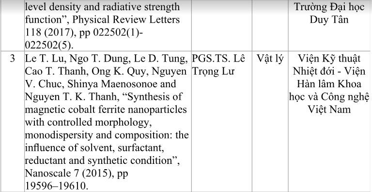 giải thưởng khoa học,nghiên cứu khoa học,giải thưởng Tạ Quang Bửu,khoa học Việt Nam