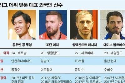 Công Phượng ra sân K-League 12h trưa nay: Đừng bỏ lỡ!
