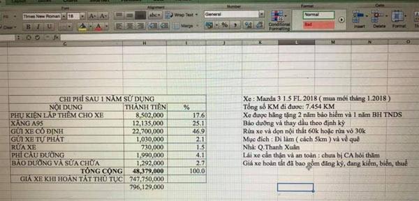 Kiếm 30 triệu/tháng, mua ô tô có bị rủi ro?