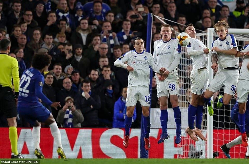 Chelsea,Dynamo Kiev