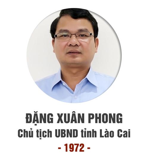 chủ tịch tỉnh,Đặng Quốc Khánh,Đỗ Đức Duy