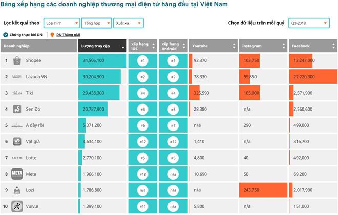 Chuyển đổi số và hiện trạng phát triển kinh tế số ở Việt Nam