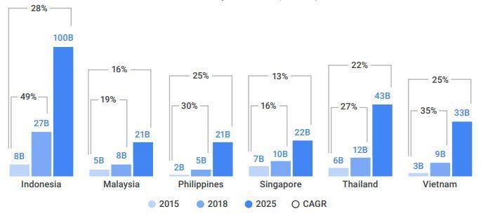 Kinh tế số,Chuyển đổi số,Cách mạng công nghiệp 4.0,Internet Việt Nam