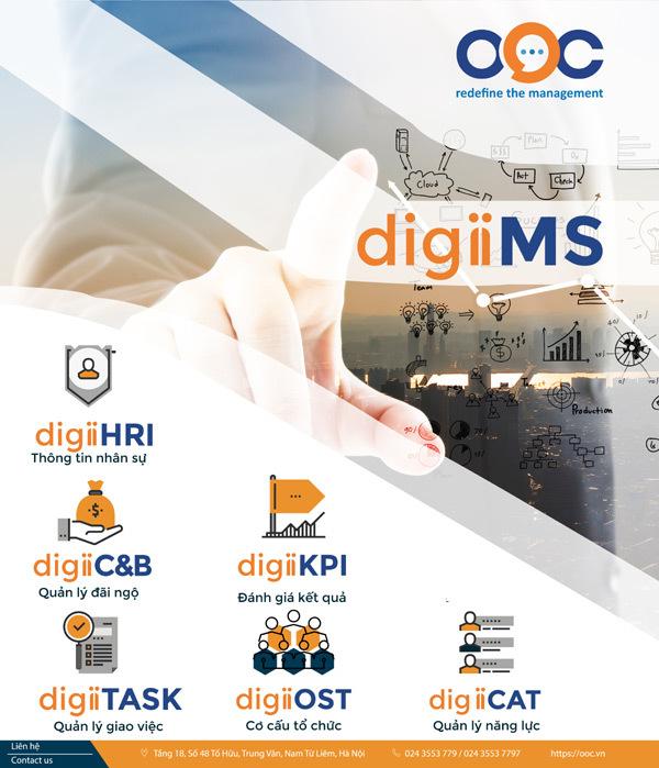 Phần mềm quản lý tích hợp- phần tất yếu của DN hiện đại
