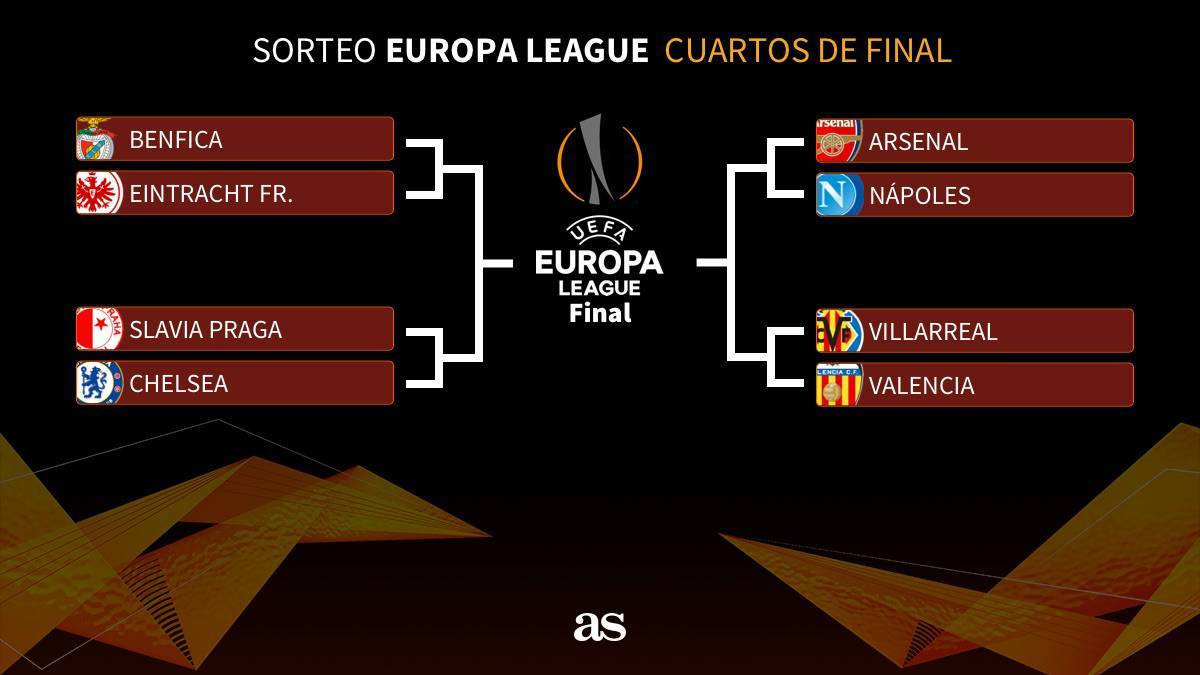 Europa League,Arsenal,Chelsea,Napoli