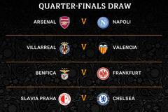 Europa League: Arsenal đụng Napoli, Chelsea dễ thở