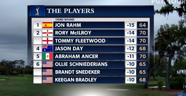 The Players 2019,Tiger Woods