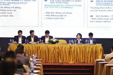 2019, Văn Phú - Invest đặt mục tiêu lãi 510 tỷ đồng
