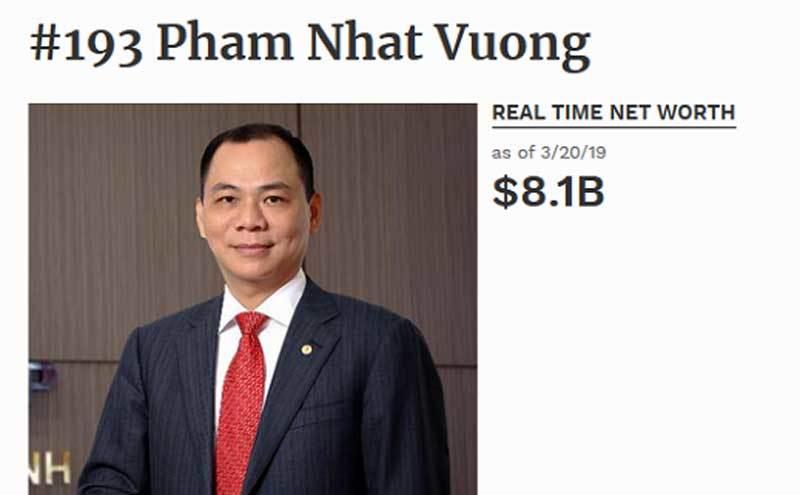 Âm thầm xây dựng, hệ thống bán lẻ số 1 trong tay tỷ phú Việt