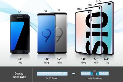 Galaxy S10 thiết lập tiêu chuẩn mới về màn hình smartphone