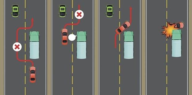 Kinh nghiệm quan trọng để tránh 'hung thần' trên đường an toàn