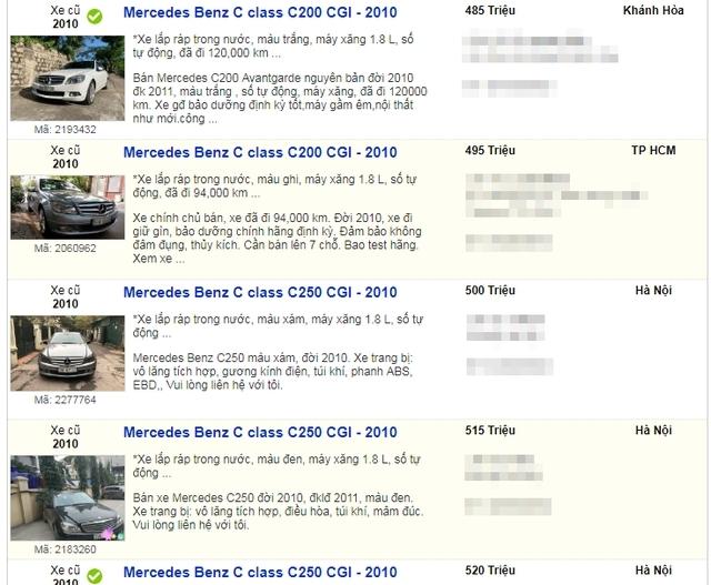 Hàng loạt xe sang bán giá xe 'cỏ' 300-600 triệu