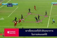 Truyền hình Thái Lan 'nội soi' thảm bại của đội nhà trước U23 Việt Nam