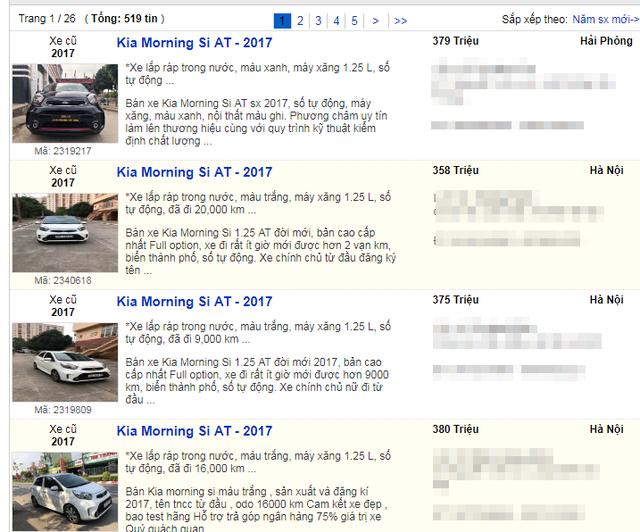 Bạt ngàn xe cũ dưới 400 triệu đồng, người Việt tha hồ lựa chọn