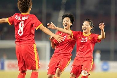 BXH tuyển nữ Việt Nam ở vòng loại Olympic 2020