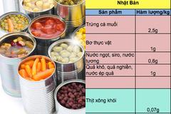 Tiêu chuẩn thực phẩm Việt Nam thấp hơn các nước?