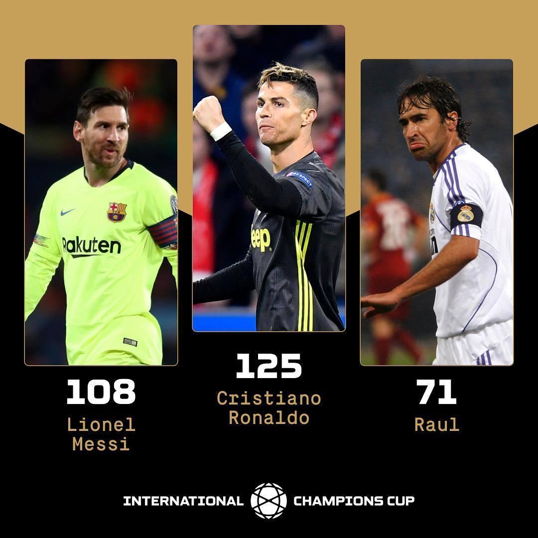 Ronaldo,Juventus,Ajax,Messi,Barca,MU