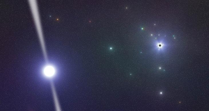 hố đen,thiên văn học