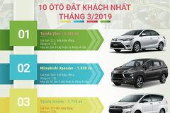 10 ô tô đắt khách nhất tháng 3/2019