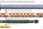 Poseidon - Siêu ngư lôi hạt nhân vô tiền khoáng hậu của Nga