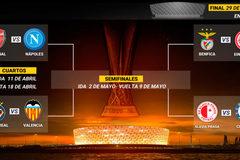Lịch thi đấu tứ kết lượt về Europa League