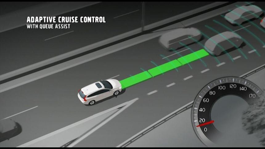Những công nghệ nào quan trọng nhất trên xe hơi hiện đại?
