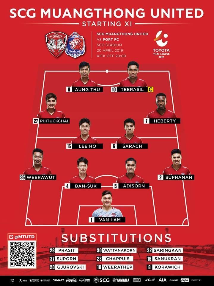 Muangthong United,Port,Muangthong United vs Port,Thai League,Đặng Văn Lâm,Yoon Jong Hwan